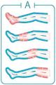 Sequenza massaggio relax PressoSport