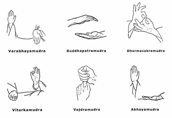Gesture Meaning Masonic Hand
