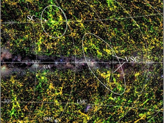 Vera Supercluster και Ζώνη Αποφυγής