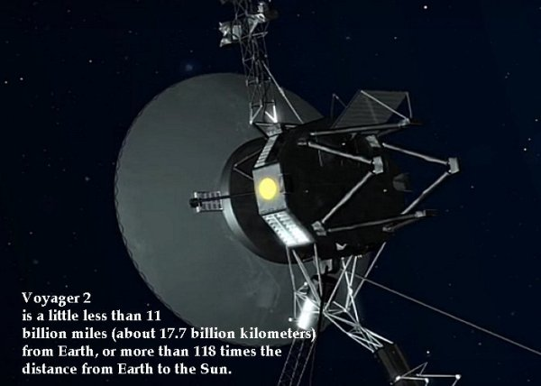 NASA Voyager 2 Could Be Approaching Interstellar Space ...