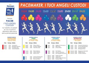 PACER GRHM 2015