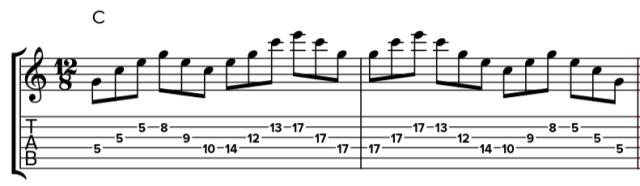 Triades majeures groupe de corde II