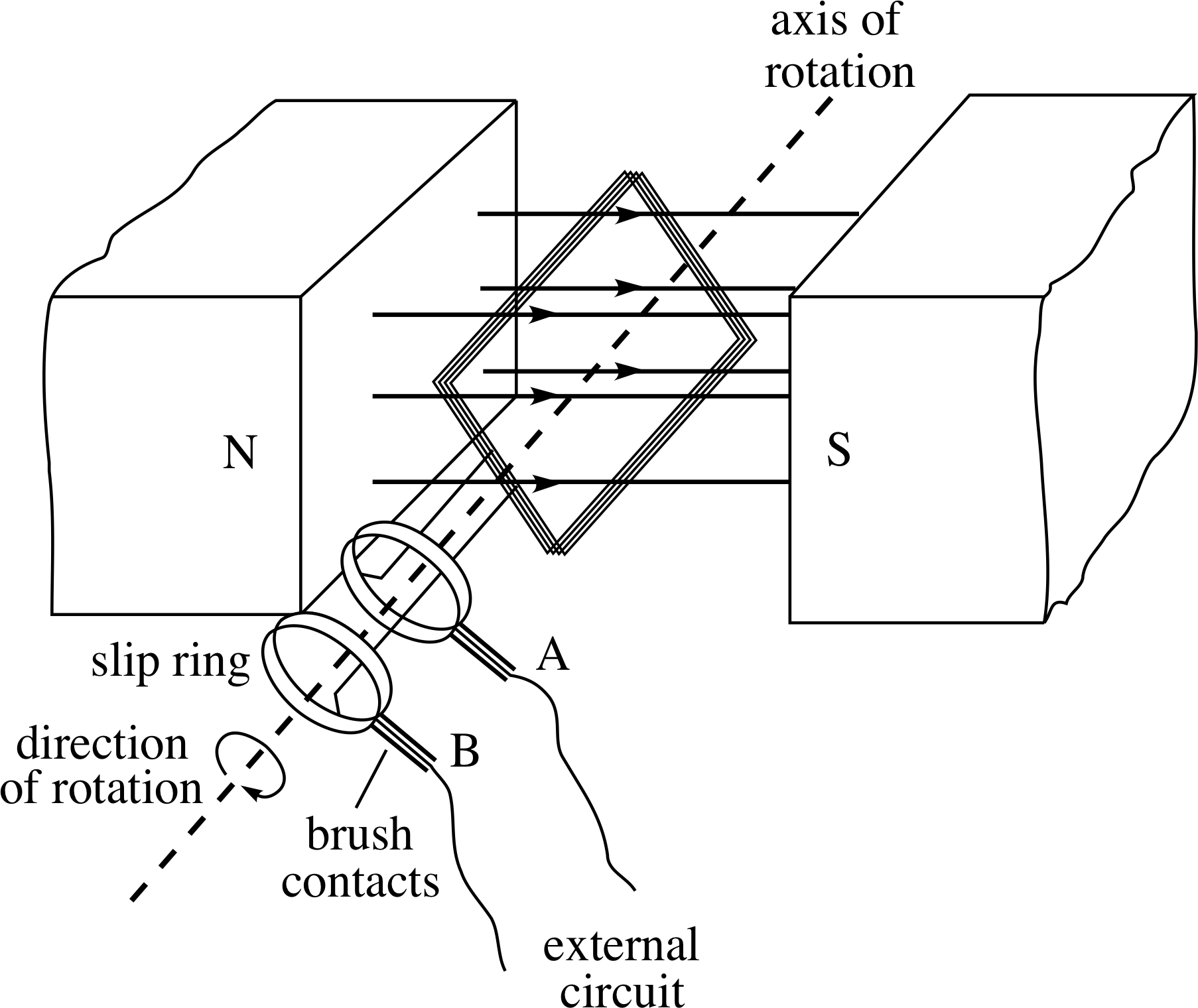 Electromagnetic Motor Diagram