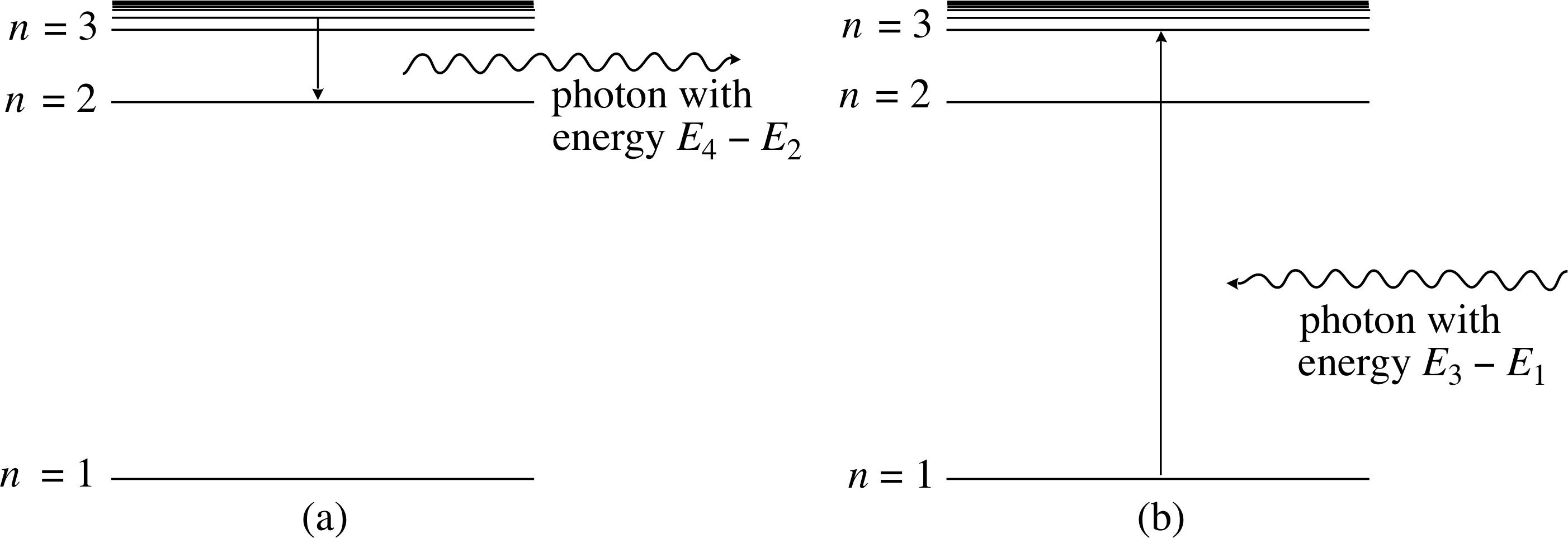 What Is The Equation Of Energy A Photon
