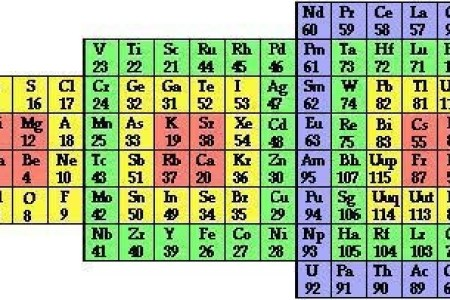 Periodic table of elements barium best barium alkaline earth metals alkali metals copy alkaline earth fresh with periodic table with names and metals fresh periodic table elements alkaline earth metals best periodic best urtaz Gallery