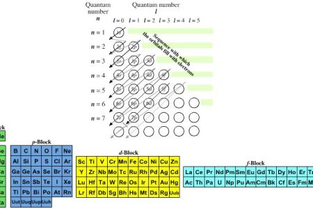 Periodic table with atomic number 4k pictures 4k pictures full printable periodic table with atomic number periodic table of atomic number of elements from to periodic table of the elements with symbol and atomic number urtaz Choice Image