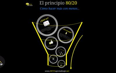 Cómo Hacer Más con Menos…el Principio 80/20.