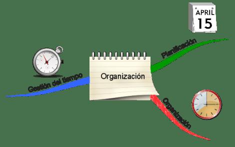 Módulo1.Organización
