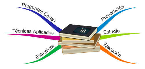 Modulo 3 Exámenes de desarrollo
