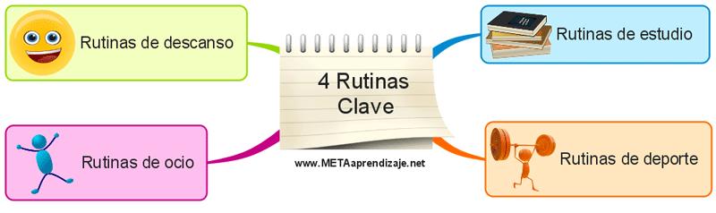 4-Rutinas--Clave