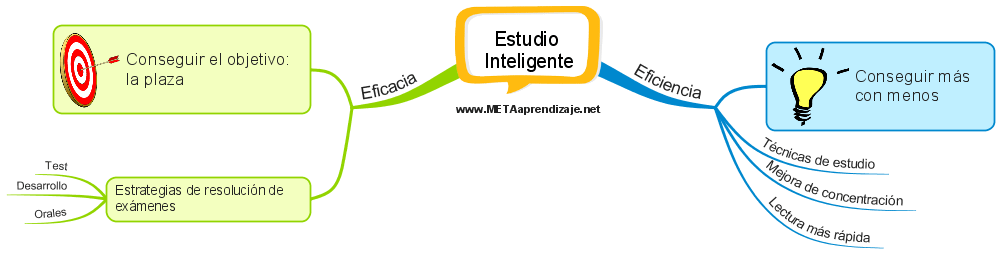 Estudio--Inteligente