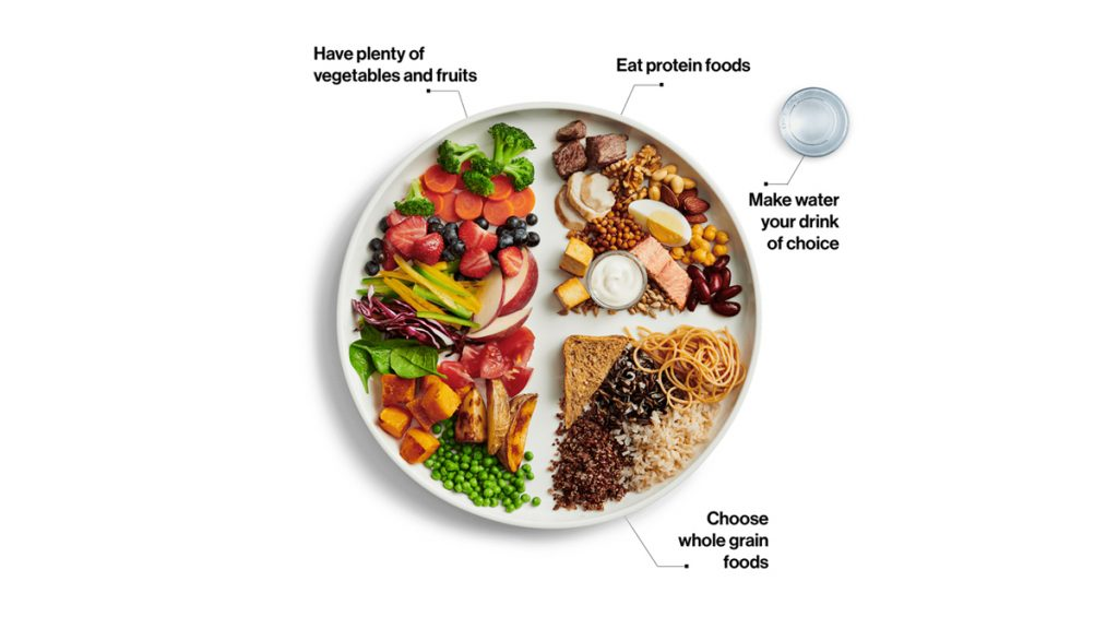 Canada's NEW food guide and noteworthy changes!