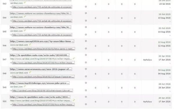 Mauvais Backlink spam Google Penguin 4.0
