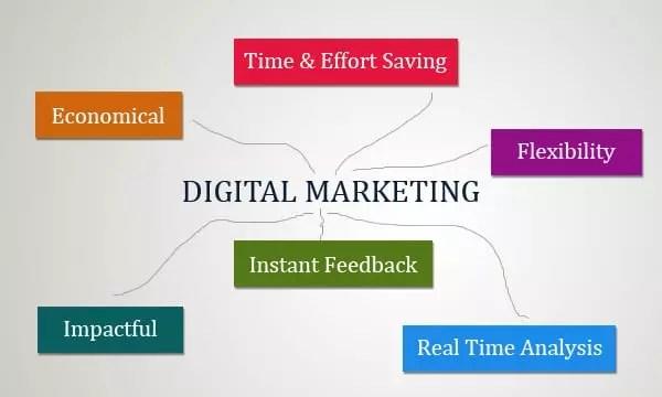 Les avantages du marketing digital