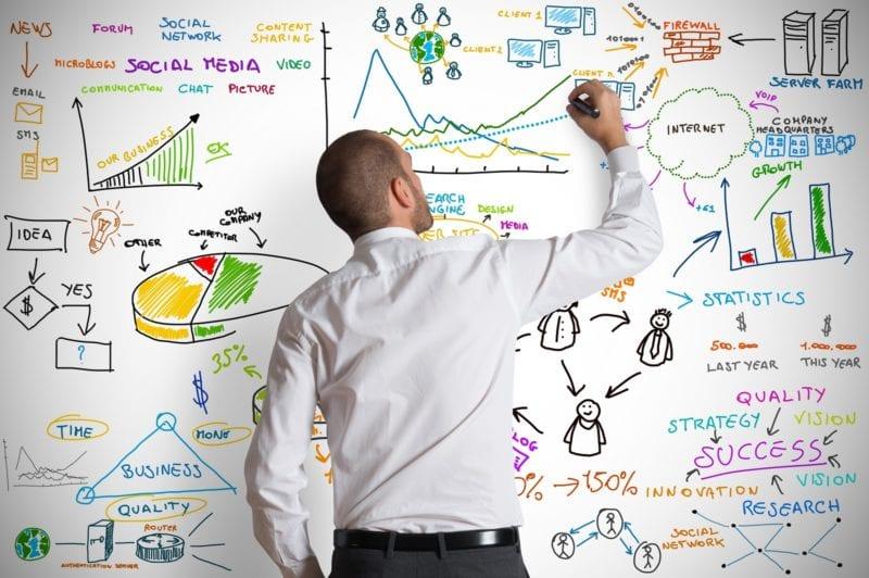 Consultant marketing digital