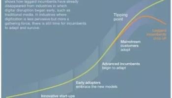 Priorités et stratégies de marketing automobile pour 2017