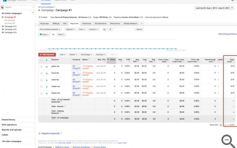 les 5 erreurs les plus courantes de CPC, bien gérer son son quality score dans Google Adwords