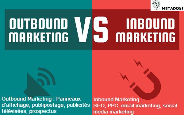techniques de marketing entrant et sortant