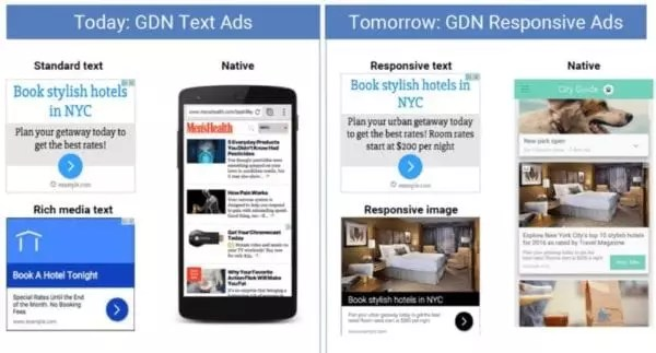 Annonces responsives Google Adwords