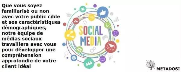 Une déclaration sur l'approche de Metadosi en matière de marketing des réseaux sociaux