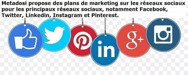 Prix des réseaux sociaux en 2019 | Coûts de Marketing des réseaux sociaux