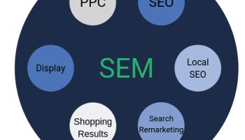 SEO vs SEM : Un aperçu des principales différences pour les débutants