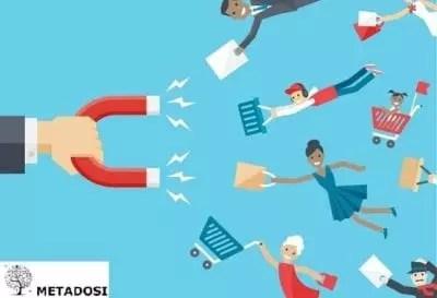 Utilisez les services de tchat en ligne, les ressources de FAQ, et plus encore pour vous connecter avec des prospects à un point critique de leur parcours d'achat.