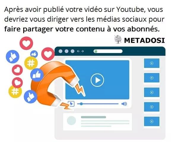Après avoir publié votre vidéo sur YouTube, vous devriez la partager sur les médias sociaux pour vos abonnés.