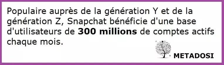 Type de publicité sur les réseaux sociaux : Snapchat