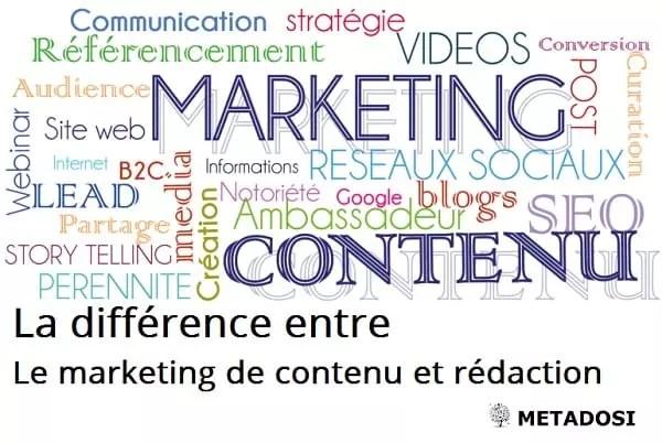 Différence entre le marketing de contenu et la rédaction