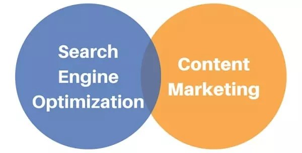 Comment le marketing de contenu améliore votre SEO ?