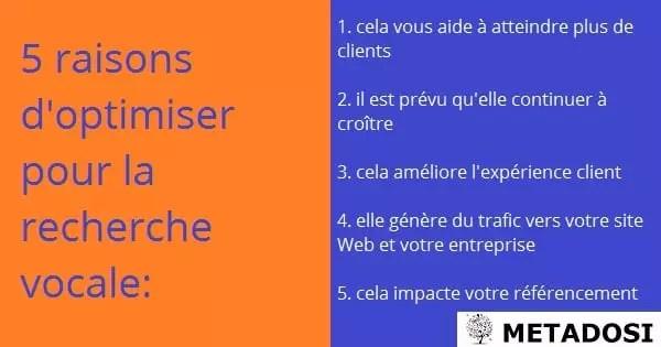 5 raisons d'optimiser pour la recherche vocale