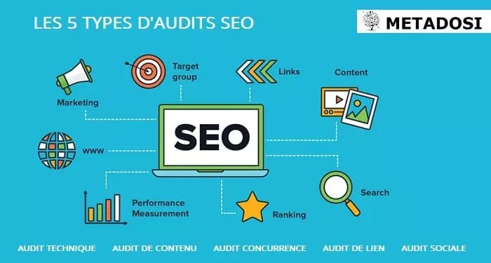 Les types d'audits SEO