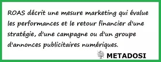 Le ROAS évalue la performance et le rendement financier d'une stratégie, d'une campagne ou d'un groupe de publicités digitales.