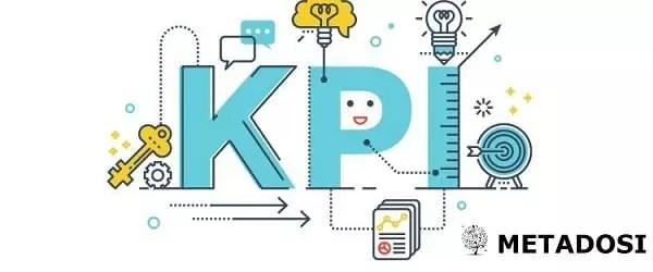4 KPI des réseaux sociaux | Comment mesurer les KPI des réseaux sociaux