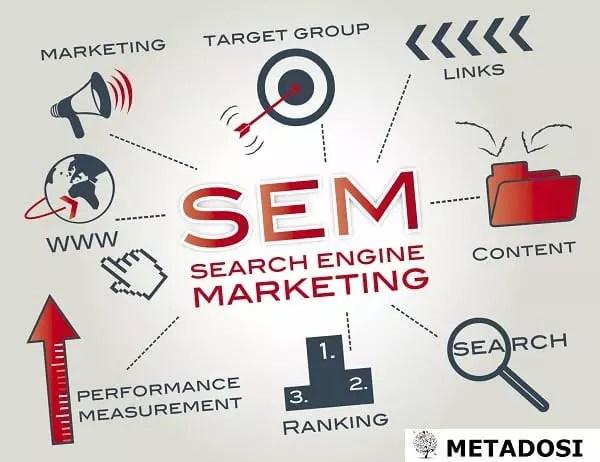 Embaucher une agence de Search Marketing - Pourquoi c'est une décision qui vaut de l'or