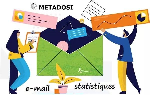26 Statistiques d'email marketing dignes d'être citées pour 2019