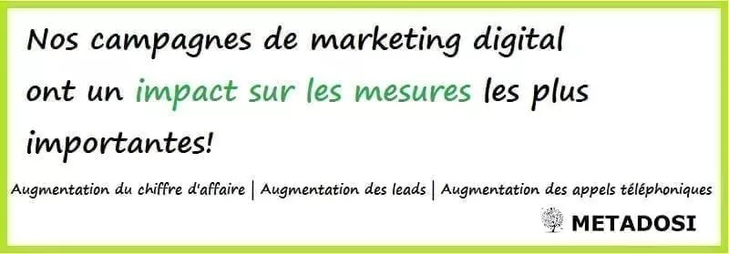 Nos campagnes de marketing digital ont un impact sur les mesures les plus importantes!