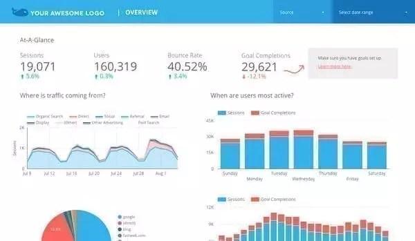 Qu'est-ce que Google Data Studio ?