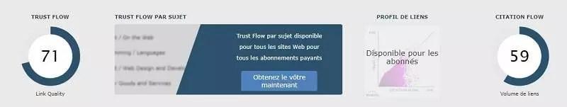 Exemple de Citation Flow et Trust Flow de majestic