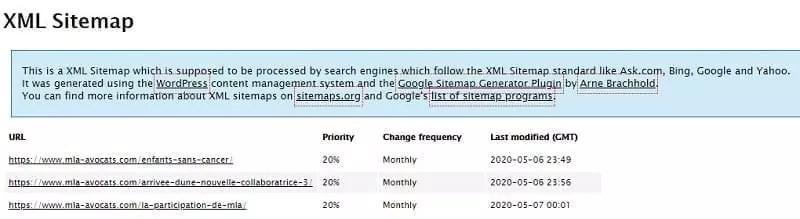Qu'est-ce qu'un sitemap XML et comment l'utiliser pour votre SEO