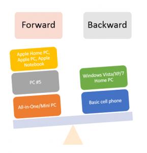 MetaFacts forward plans