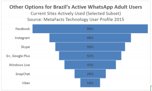 whatsapp metafacts 2016-05-02_16-41-59