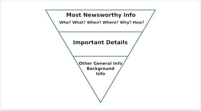 presented snippet pyramid.