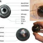 Wireless surveillance camera is your best friend