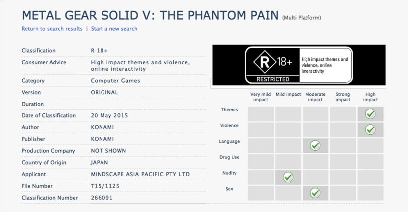 sexo y violencia en Metal Gear Solid V: The Phantom Pain