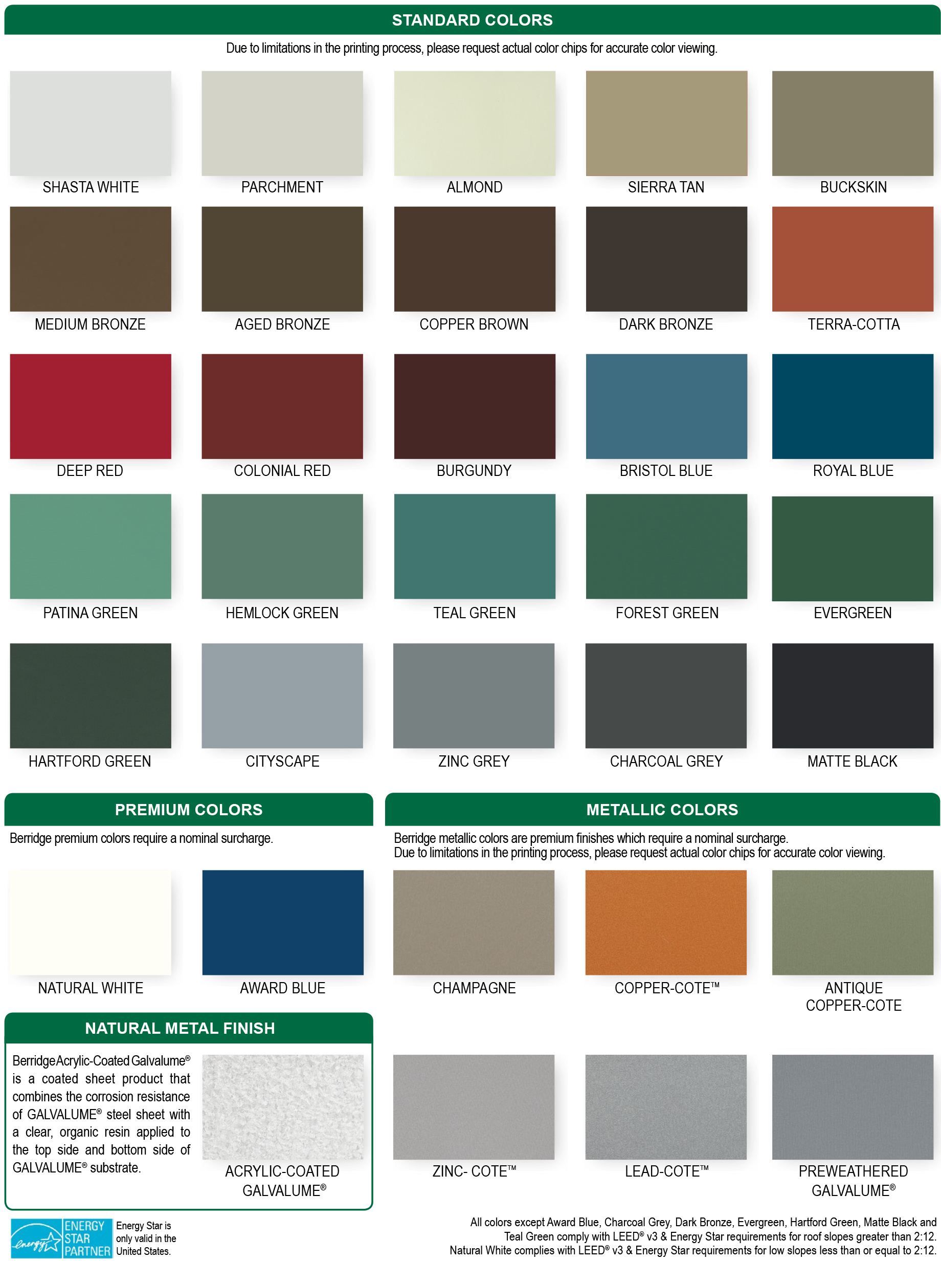 How to pick the right metal roof color consumer guide 2017 berridge nvjuhfo Choice Image