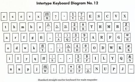 Intertype keyboard layout