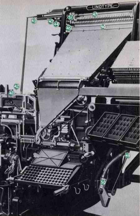 Linotype distribution mechanism