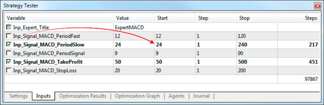 The MetaTrader 5 trading strategy tester allows optimizing Expert Advisors with required parameters